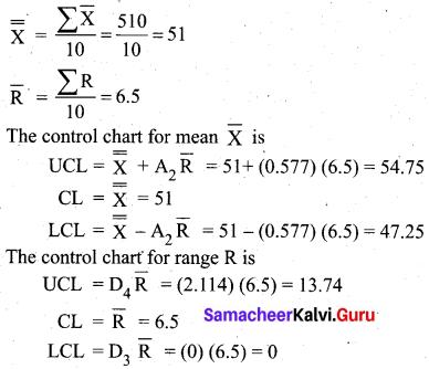 Samacheer Kalvi 12th Business Maths Solutions Chapter 9 Applied Statistics Miscellaneous Problems 21