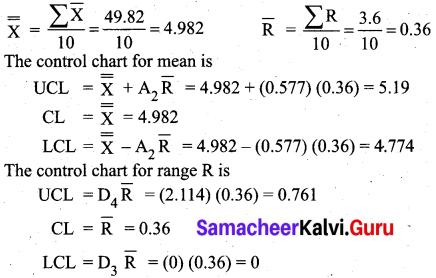 Samacheer Kalvi 12th Business Maths Solutions Chapter 9 Applied Statistics Miscellaneous Problems 27