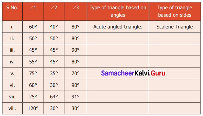 Samacheer Kalvi 6th Maths Solutions Term 2 Chapter 4 Geometry Ex 4.1 Q11