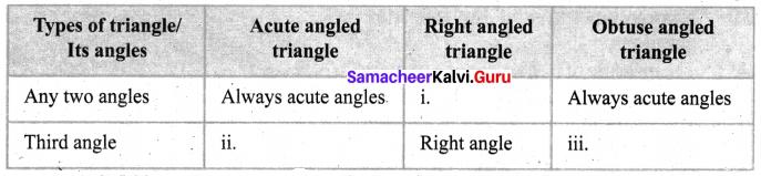 Samacheer Kalvi 6th Maths Solutions Term 2 Chapter 4 Geometry Ex 4.3 Q13.1