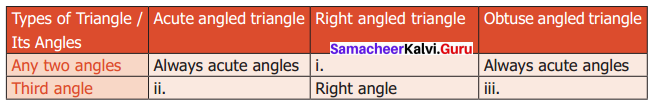Samacheer Kalvi 6th Maths Solutions Term 2 Chapter 4 Geometry Ex 4.3 Q13