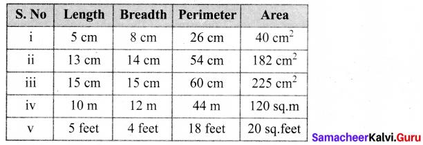 Samacheer Kalvi 6th Maths Solutions Term 3 Chapter 3 Perimeter and Area Ex 3.1 2