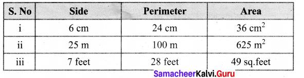 Samacheer Kalvi 6th Maths Solutions Term 3 Chapter 3 Perimeter and Area Ex 3.1 4