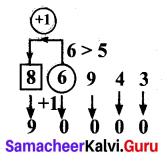 Samacheer Kalvi 6th Maths Term 1 Chapter 1 Numbers Ex 1.4 Q3.2