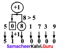 Samacheer Kalvi 6th Maths Term 1 Chapter 1 Numbers Ex 1.4 Q3.3