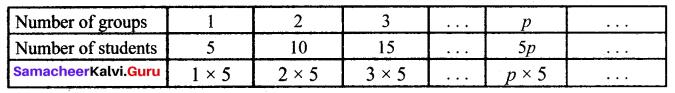Samacheer Kalvi 6th Maths Term 1 Chapter 2 Introduction to Algebra Ex 2.1 Q5
