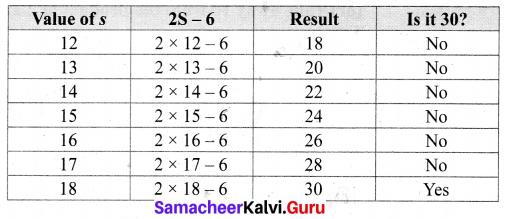 Samacheer Kalvi 6th Maths Term 1 Chapter 2 Introduction to Algebra Ex 2.2 Q6