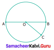 Samacheer Kalvi 6th Maths Term 1 Chapter 4 Geometry Ex 4.3 Q1