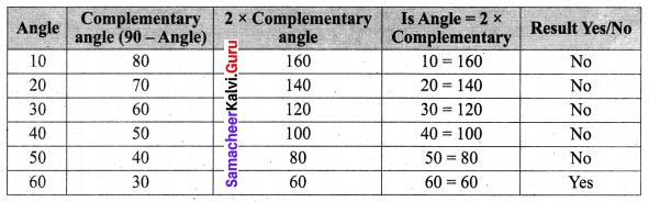 Samacheer Kalvi 6th Maths Term 1 Chapter 4 Geometry Ex 4.4 Q12