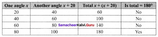 Samacheer Kalvi 6th Maths Term 1 Chapter 4 Geometry Ex 4.4 Q14