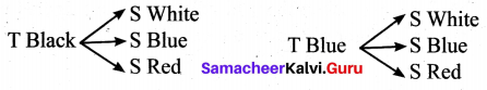 Samacheer Kalvi 6th Maths Term 1 Chapter 6 Information Processing Ex 6.1 Q1