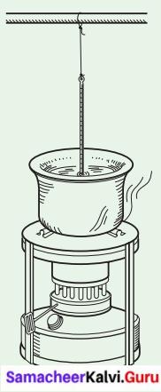 Samacheer Kalvi 6th Science Term 2 Heat