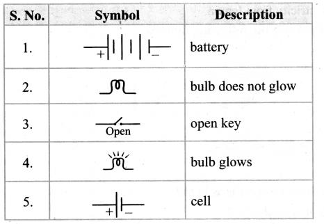 Term 2 Science Book Samacheer Kalvi
