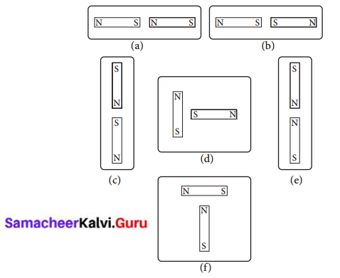 Samacheer Kalvi 6th Science Solutions Term 3 Chapter 1 Magnetism 1