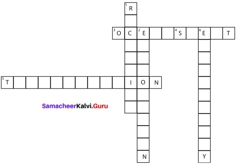 Samacheer Kalvi 6th Science Solutions Term 3 Chapter 2 Water 1