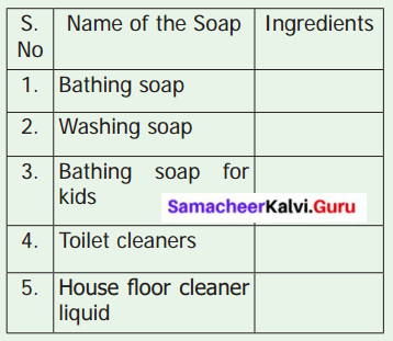 Samacheer Kalvi 6th Science Solutions Term 3 Chapter 3 Chemistry in Everyday Life 3