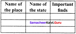 Samacheer Kalvi 6th Social Science History Solutions Term 1 Chapter 3 Indus Civilisation image - 5