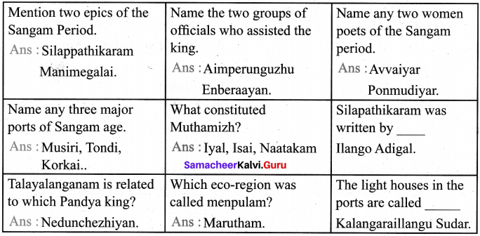 Samacheer Kalvi 6th Social Science History Solutions Term 3 Chapter 1 Society And Culture In Ancient Tamizhagam The Sangam Age image - 3