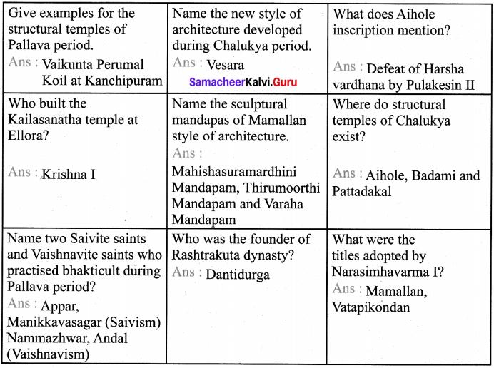 Samacheer Kalvi 6th Social Science History Solutions Term 3 Chapter 4 South Indian Kingdoms image - 2