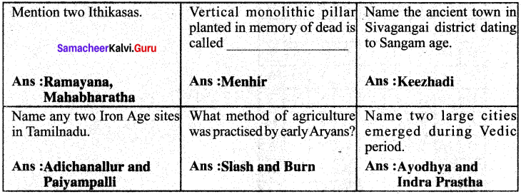 6th Standard Social Science Vedic Culture In North India And Megalithic Culture In South India
