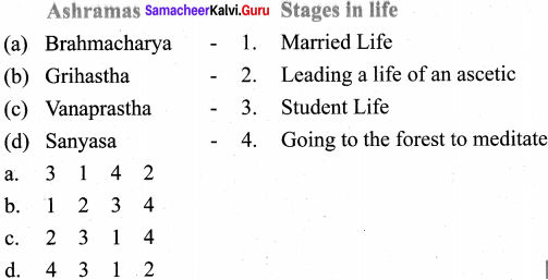 Vedic Culture In North India And Megalithic Culture In South India Samacheer Kalvi