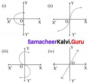 10th Maths Exercise 1.4 11th Sum Samacheer Kalvi
