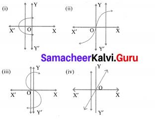 Exercise 1.4 Class 10 Maths Solution Samacheer Kalvi