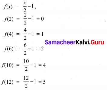 10th Maths Exercise 1.4 Samacheer Kalvi
