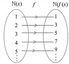 10th Maths Exercise 1.4 Answers Samacheer Kalvi