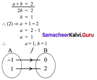 10 Maths Exercise 1.4 Samacheer Kalvi