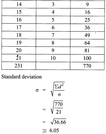 Chapter 8 Maths Class 10 Samacheer Kalvi Statistics and Probability Ex 8.1 10