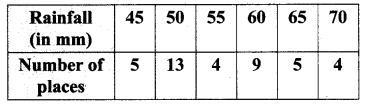 Samacheer Kalvi Ch 8 Maths Class 10 Statistics and Probability Ex 8.1 11