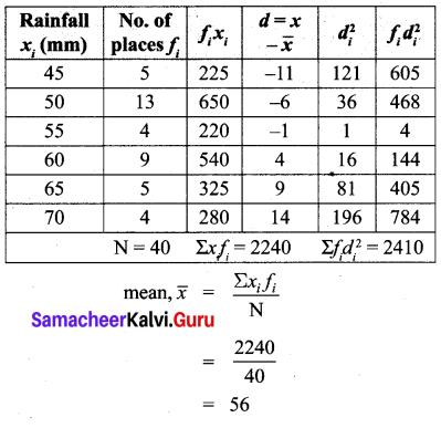Samacheer Kalvi Guru Maths 10th Chapter 8 Statistics and Probability Ex 8.1 12