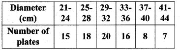 Samacheer Kalvi Class 10 Ex 8.1 Chapter 8 Statistics and Probability