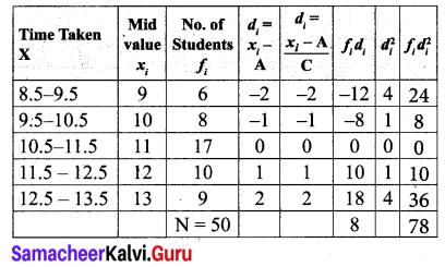 10th Maths Statistics And ProbabilityEx 8.1 21