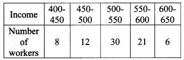 Samacheer Kalvi Guru 10th Maths Book Solutions Chapter 8 Statistics and Probability Ex 8.1 3