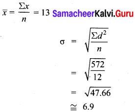 Samacheer Kalvi Chapter 8 Class 10 Maths Statistics and Probability Ex 8.1 8