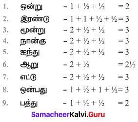 Samacheer Kalvi 7th Tamil Solutions Term 1 Chapter 1.5 குற்றியலுகரம், குற்றியலிகரம் - 2