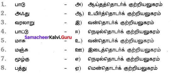 Samacheer Kalvi 7th Tamil Solutions Term 1 Chapter 1.5 குற்றியலுகரம், குற்றியலிகரம் - 4