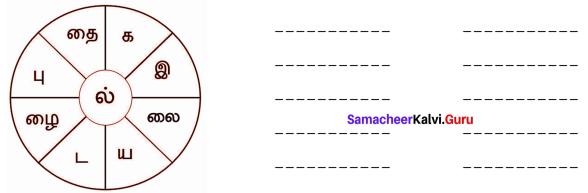 Samacheer Kalvi 7th Tamil Solutions Term 1 Chapter 2.5 நால்வகைக் குறுக்கங்கள் - 03