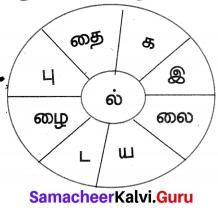 Samacheer Kalvi 7th Tamil Solutions Term 1 Chapter 2.5 நால்வகைக் குறுக்கங்கள் - 2