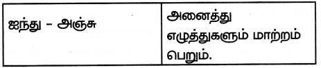 Samacheer Kalvi 7th Tamil Solutions Term 1 Chapter 3.5 வழக்கு - 2