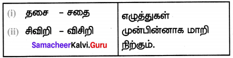 Samacheer Kalvi 7th Tamil Solutions Term 1 Chapter 3.5 வழக்கு - 3
