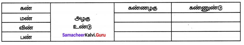 Samacheer Kalvi 7th Tamil Solutions Term 1 Chapter 3.5 வழக்கு - 5