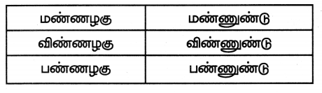 Samacheer Kalvi 7th Tamil Solutions Term 1 Chapter 3.5 வழக்கு - 6