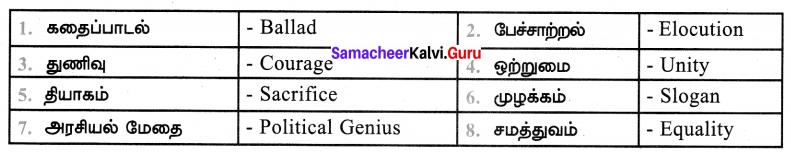 Samacheer Kalvi 7th Tamil Solutions Term 1 Chapter 3.5 வழக்கு - 8