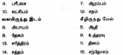 Samacheer Kalvi 7th Tamil Solutions Term 2 Chapter 1.5 இலக்கியவகைச் சொற்கள் - 3