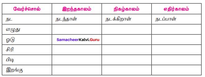 Samacheer Kalvi 7th Tamil Solutions Term 2 Chapter 1.5 இலக்கியவகைச் சொற்கள் - 6