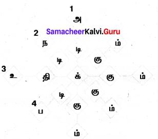 Samacheer Kalvi 7th Tamil Solutions Term 2 Chapter 2.5 ஒரெழுத்து ஒருமொழி, பகுபதம், பகாப்பதம் - 5