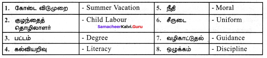 Samacheer Kalvi 7th Tamil Solutions Term 2 Chapter 2.5 ஒரெழுத்து ஒருமொழி, பகுபதம், பகாப்பதம் - 6